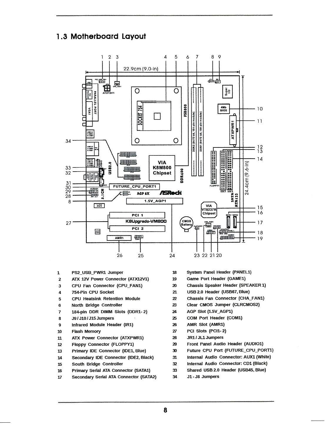 Motherboard Wiring Diagram