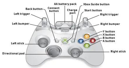 xboxcontrollerr.jpg