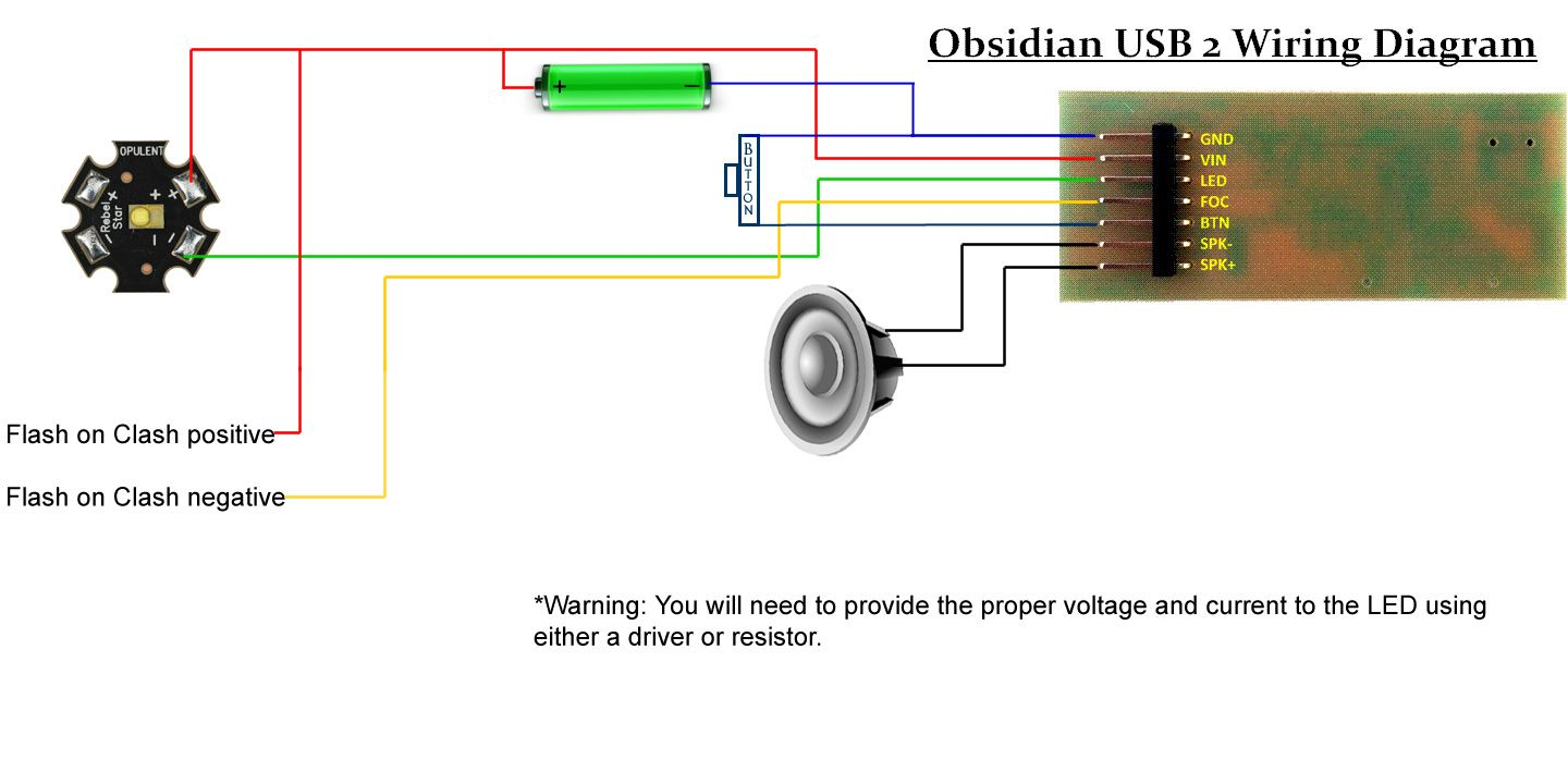 1999 Plymouth Voyager Fuse Box Diagram additionally Scatola Fusibili Ktm Duke II 640 Lc4 03 06 WL together with Honda Accord 2005 Interior 2 as well Air Cleaner Filter Box Cruiser Modification Kit besides Watch. on honda fuse box
