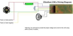 Obsidian USB 20 Wiring Diagram
