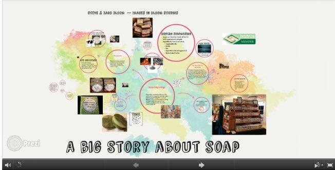 prezi.soap