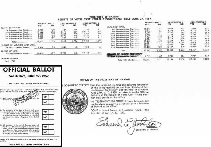 Hawaii_Statehood_Votes-06-27-59