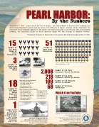 Infographic-Pearl_Harbor_by_the_Numbers