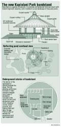 Kapiolani Bandstand-layout-(star-bulletin)