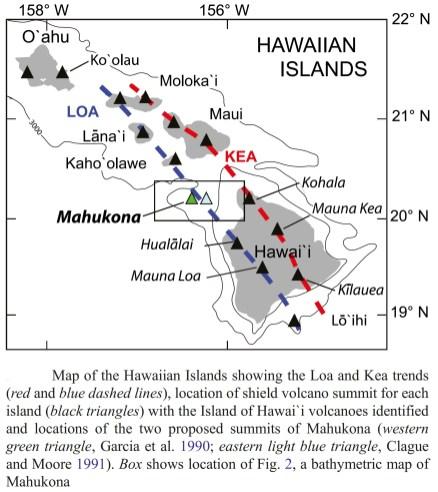 Mahukona- filling in the gap-Garcia-et_al