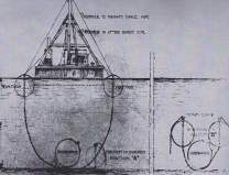 Naval Constructor Furer developed this method for recovery of the F-4 (SS-23) from the ocean floor off Honolulu with six large pontoons-(navsource-org)