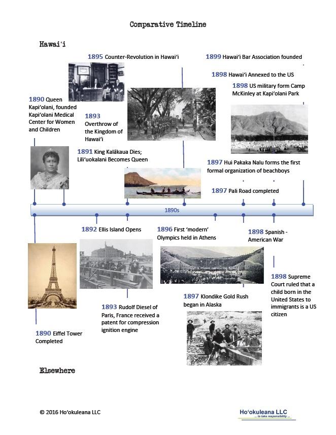 Timeline-1890s
