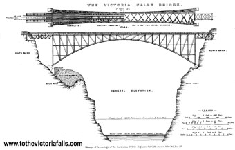 Victoria Falls Bridge Design