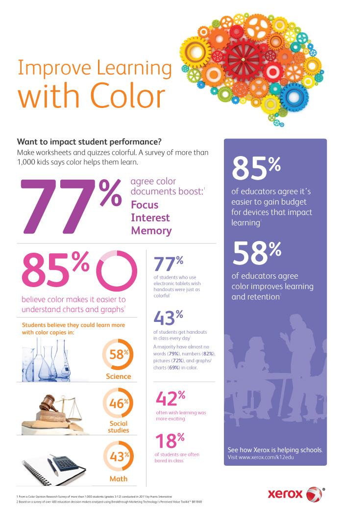 K12_infographic_en-us