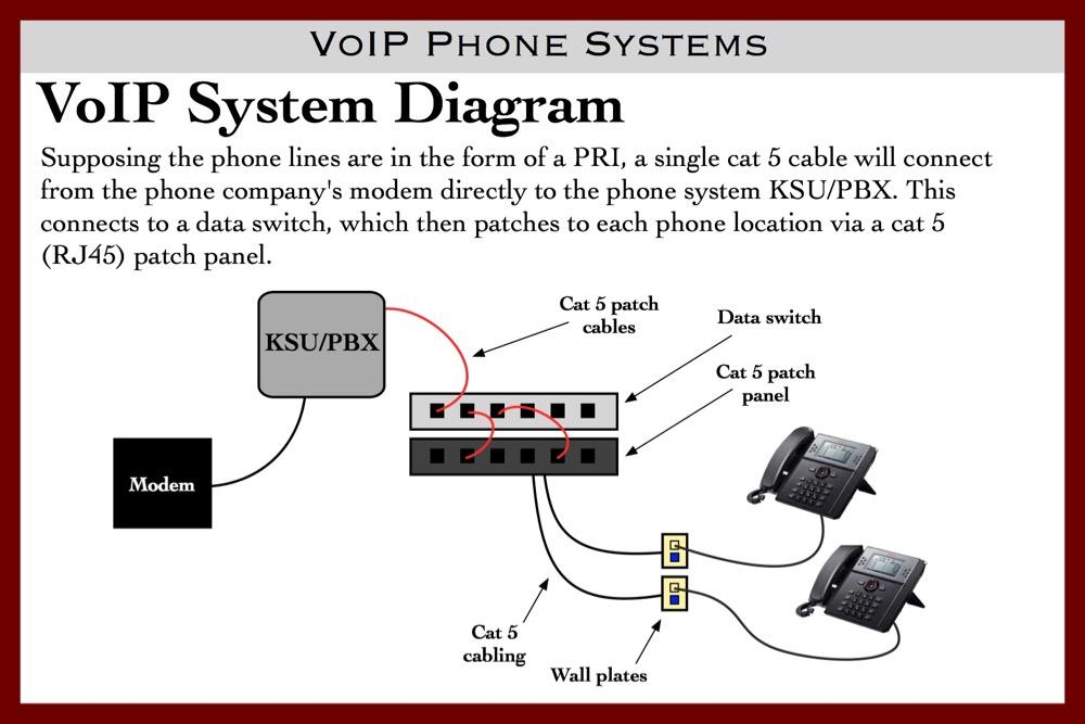 Image Electronics Phybridge