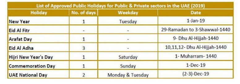 Public holidays calendar