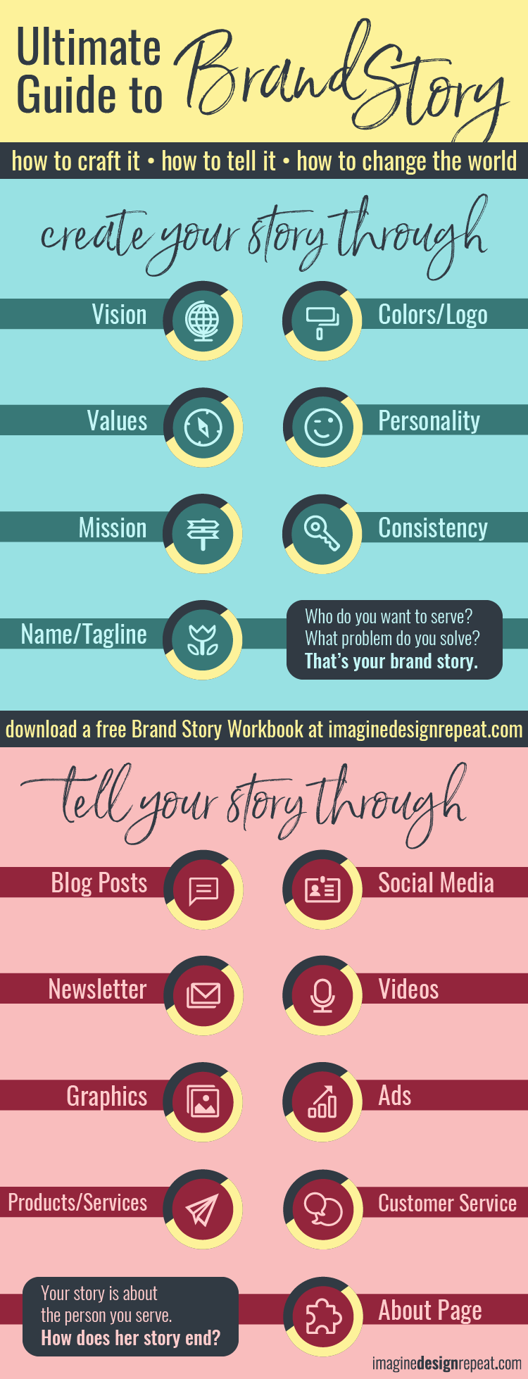 Confused about your brand story? I made up a simple workbook that will walk you through crafting a story your audience will love - because it's all about them!