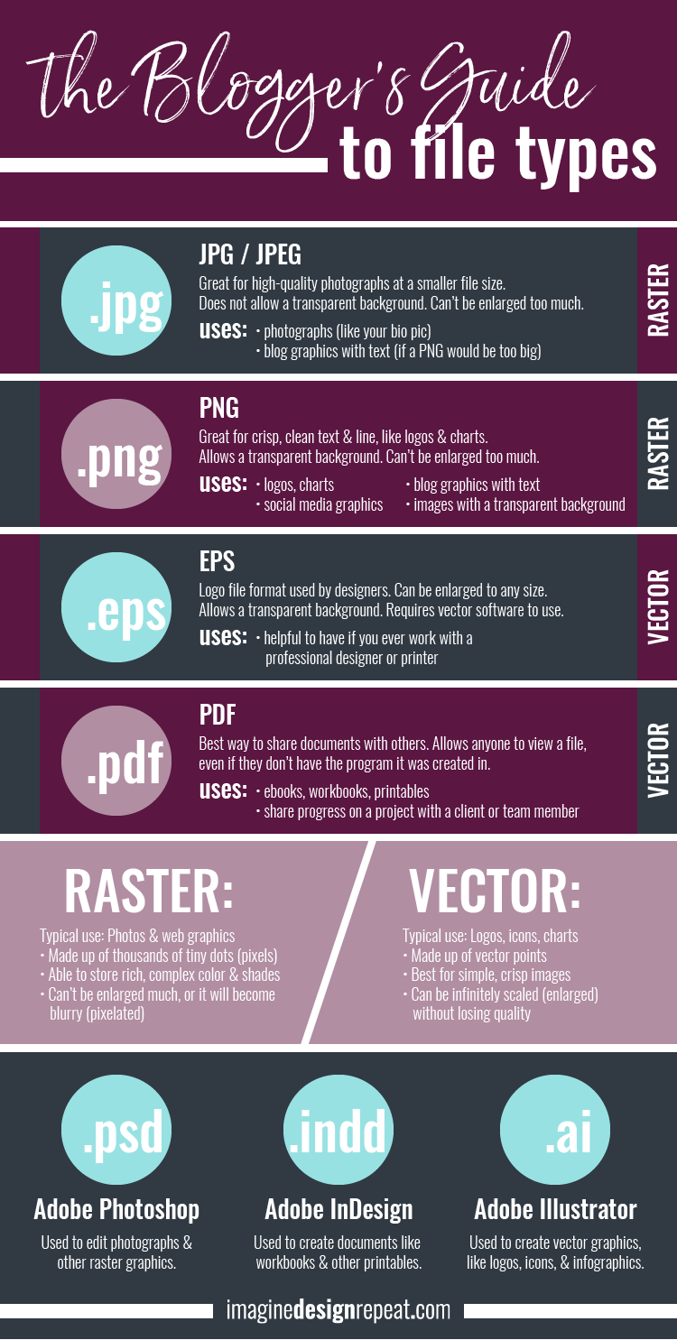 JPG, PNG? Do you know which file types you need for your blog? Get the uncomplicated guide here.