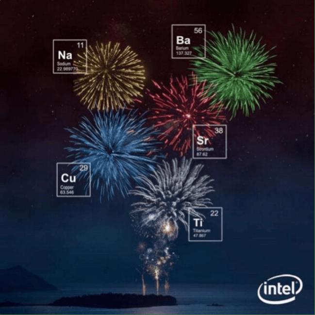 fireworks science, metal salts, chemicals in fireworks, how fireworks work