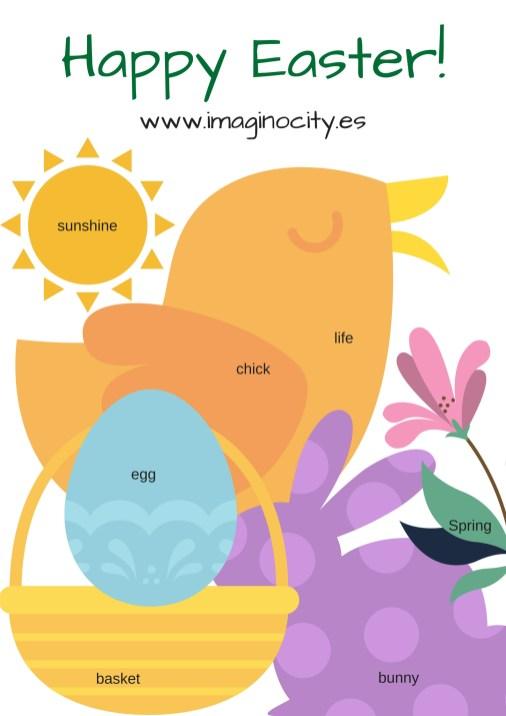 Easter-imaginocity