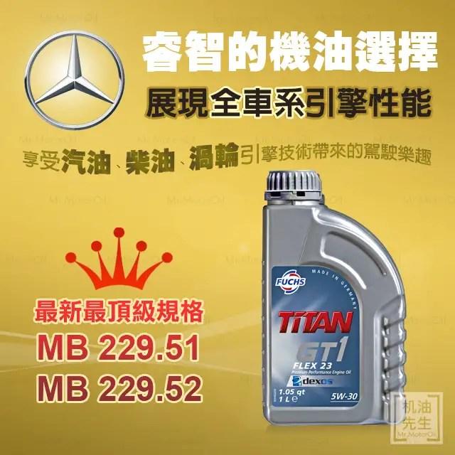 FU0015-特色-頂級系列-最新最頂級認證-MB229.51-MB229