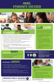 Meriden School District Direct Mailer Inside