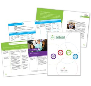 HPS SOP District Model for Excellence