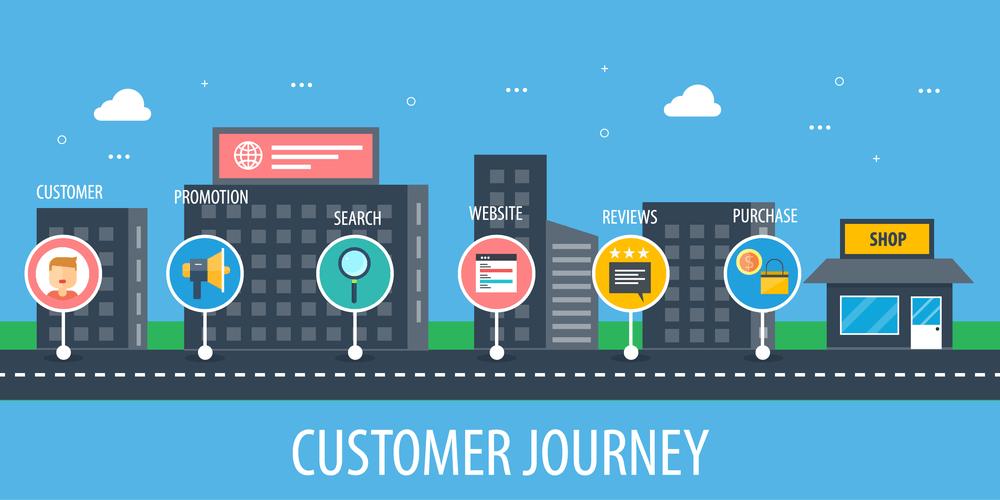 Ի՞նչ է customer journey map / CJM հաճախորդների ճանապարհորդության քարտեզը