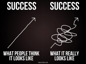 path to fundraising success