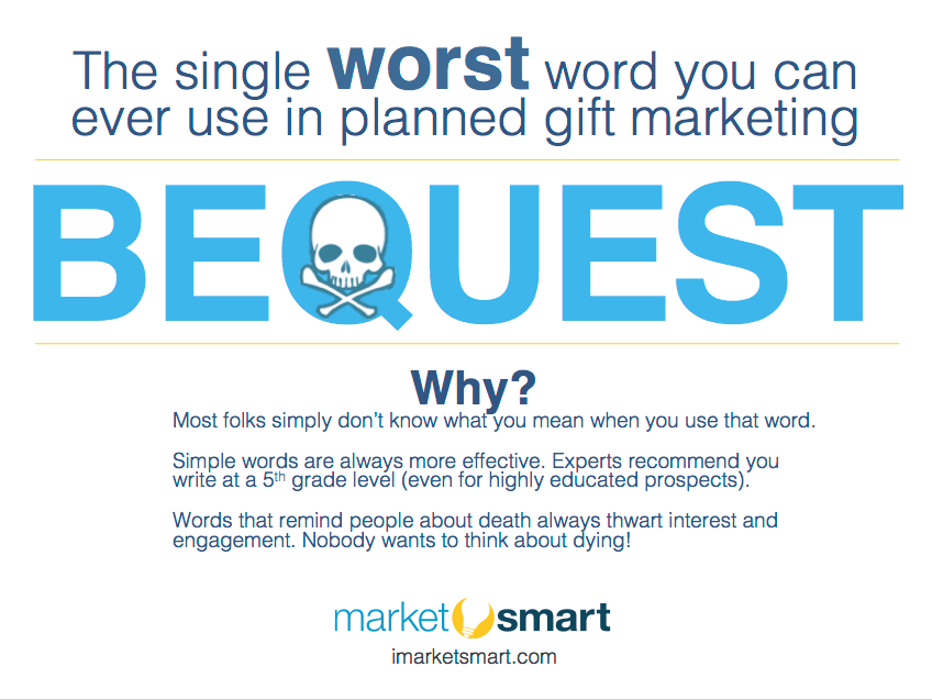 Single worst word -- bequest