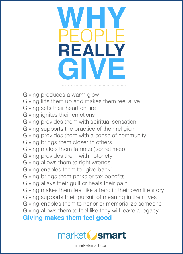 Why people really give to nonprofits
