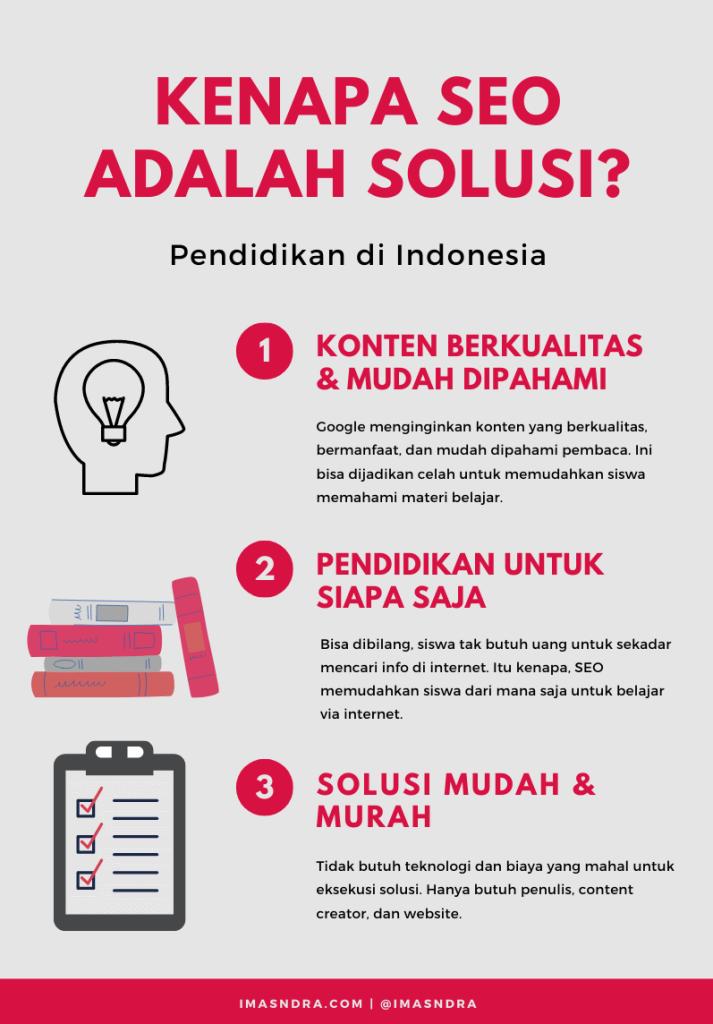 solusi pendidikan di indonesia