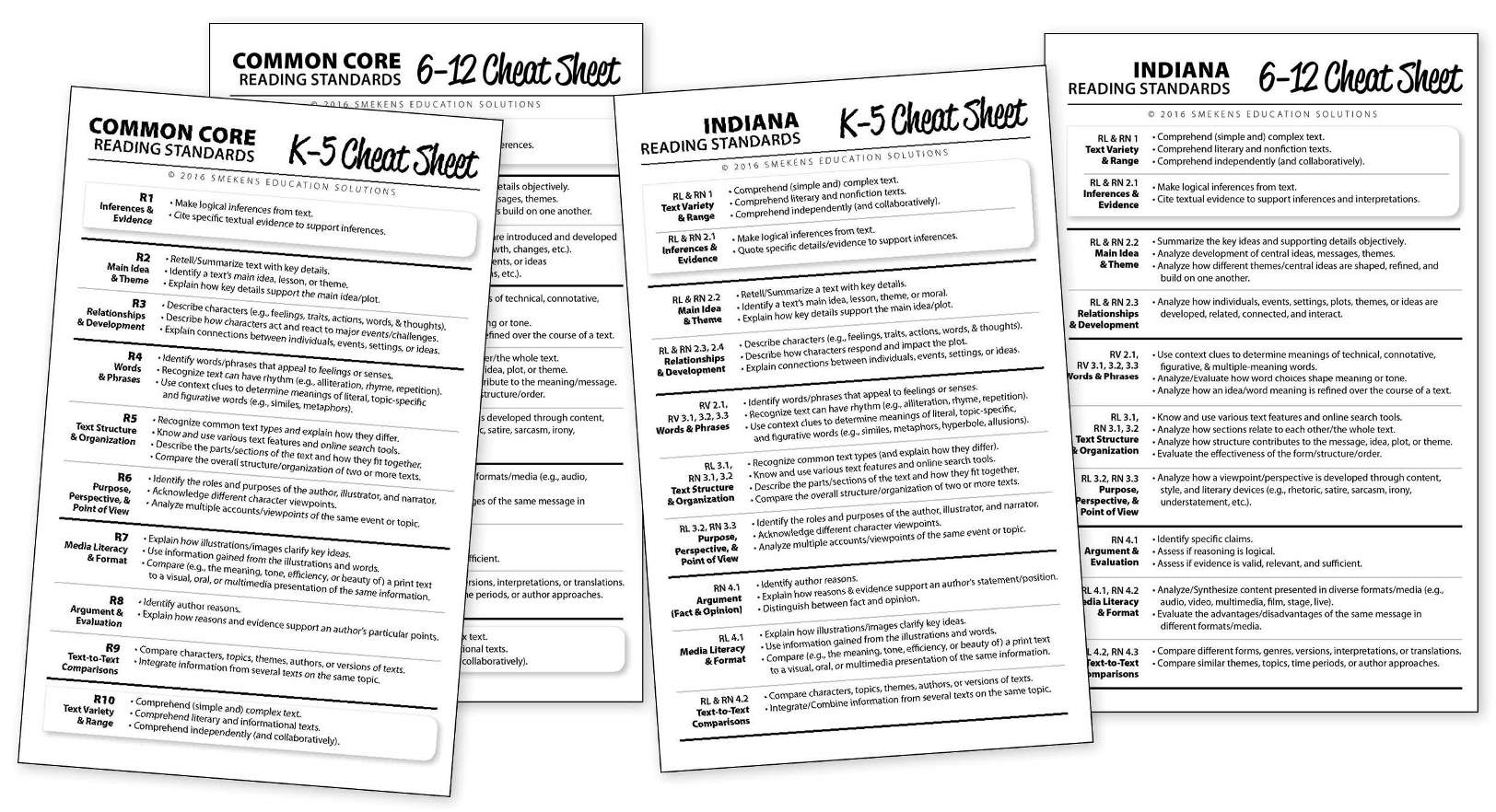 Master The 10 Anchor Reading Standards With A Cheat Sheet