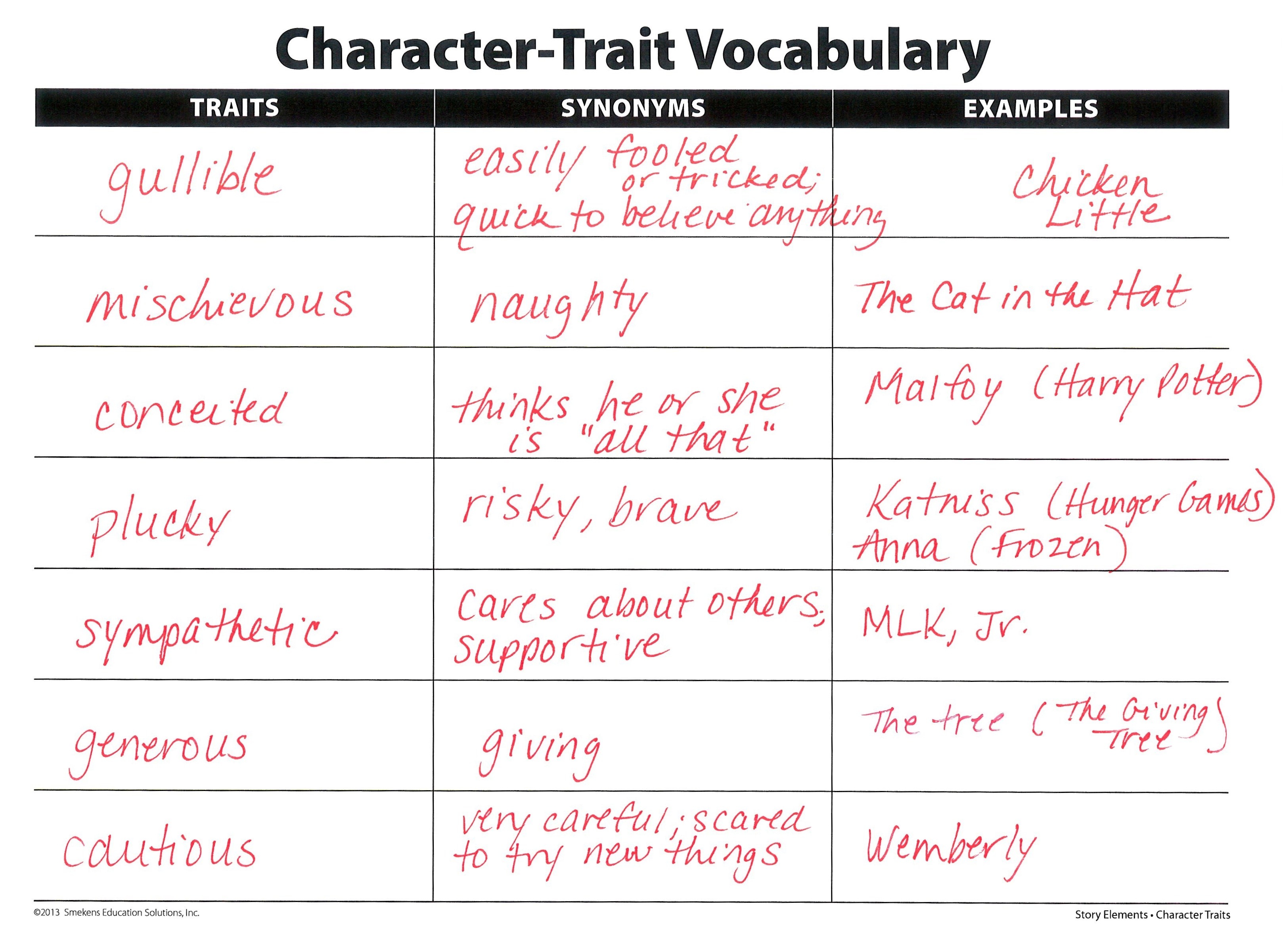 Clarify Character Traits Versus Feelings