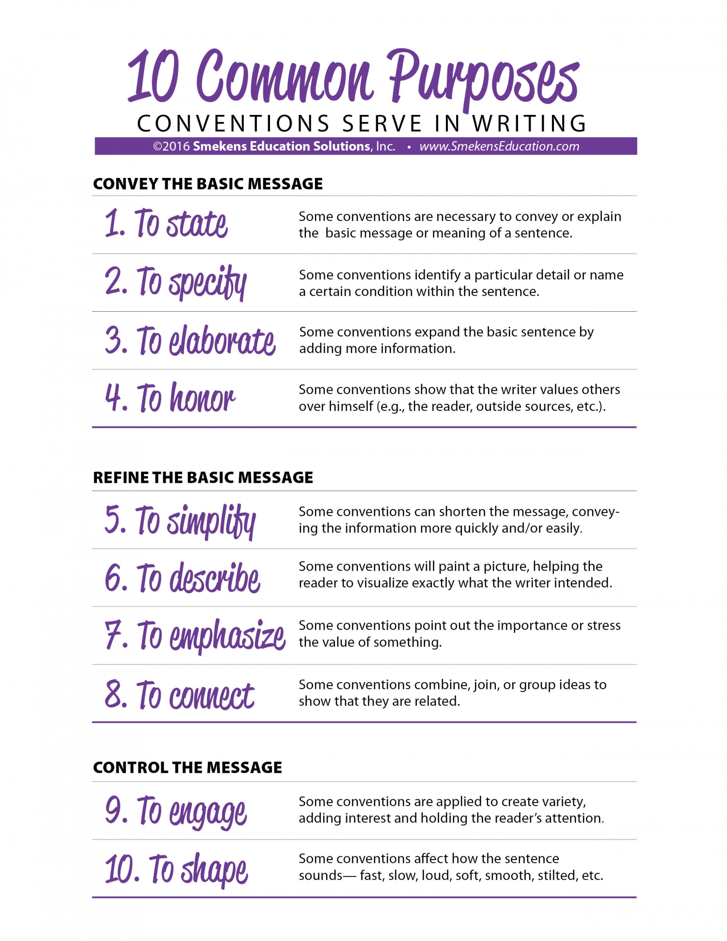 What Are The Conventions Of Writing