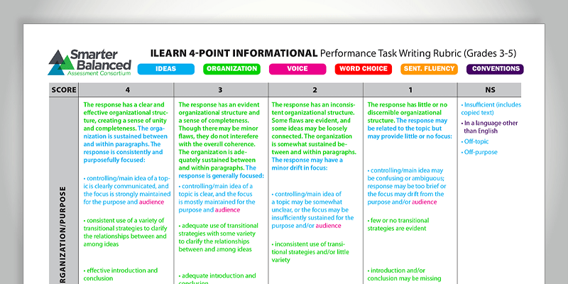 Qar Worksheet Education Technology