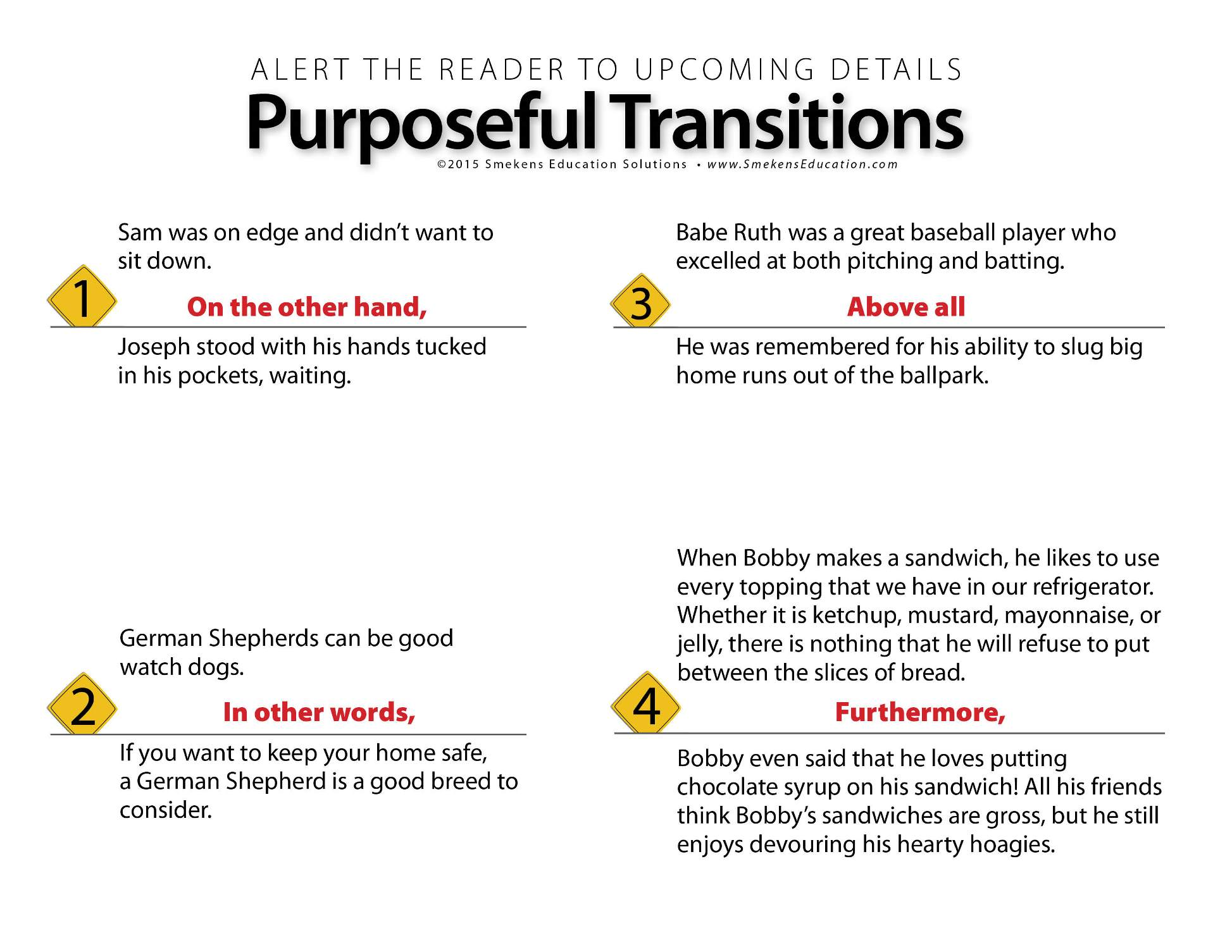 Teaching Transition Words In Writing Writing Transitions