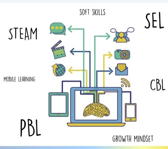 Aprender por proyectos o de proyectos