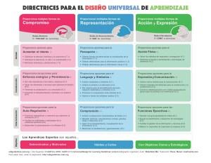 Guía_para_el_Diseño_Universal_de_Aprendizaje