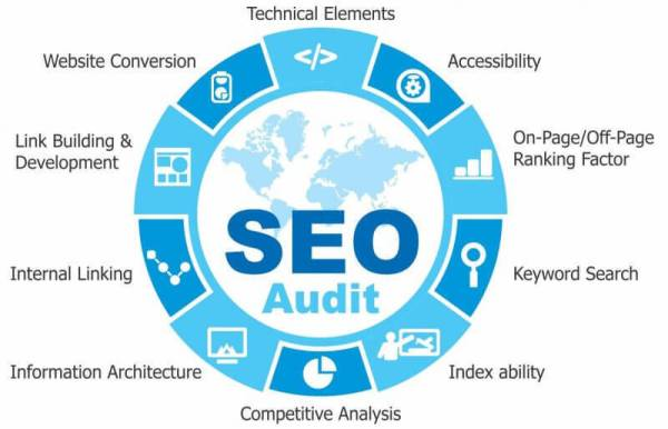 Sitewide SEO Audit - <b>SEOPressor Plugin Bonuses And Video Review<b> | IM Tools
