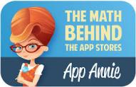 App annie - <b>Online Marketing Tools For Your Online Or Offline Business in 2018<b> | IM Tools