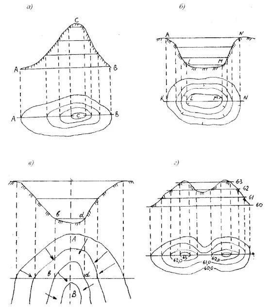 мегаформы рельефа занимают чаще всего площадь райффайзенбанк карта лента
