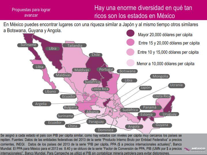 Diversidad estados