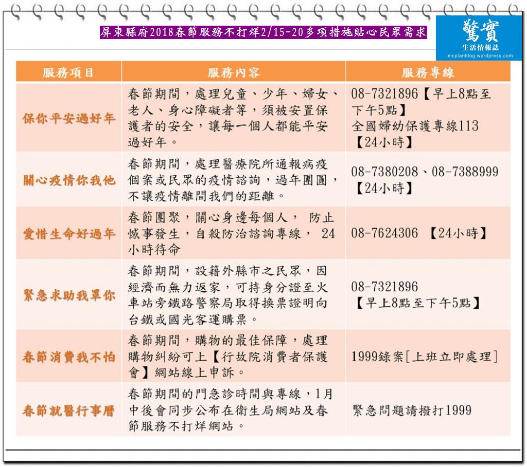 20180124c(驚實)-屏東縣府2018春節服務不打烊0215-0220多項措施貼心民眾需求01