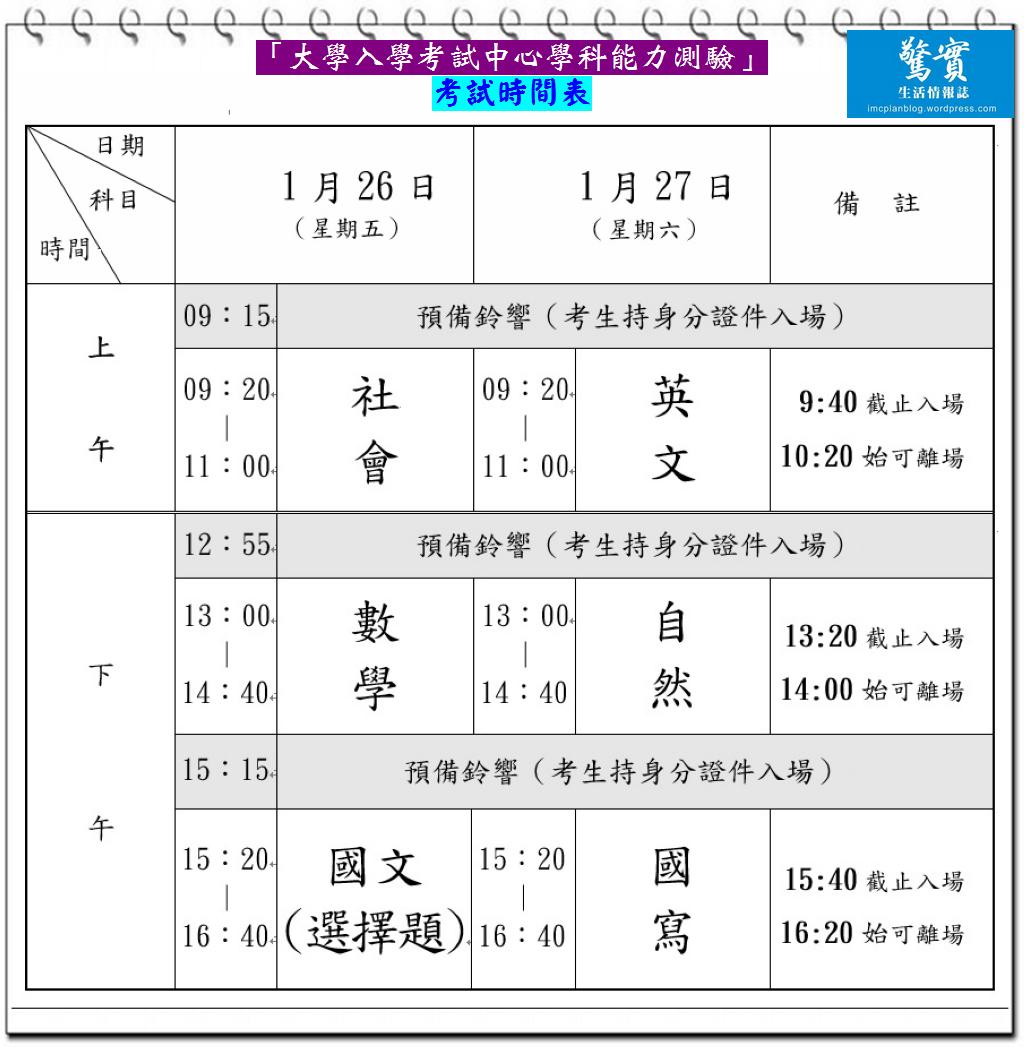 20180125d(驚實)-高雄師範大學負責高雄一考區學測試務0125說明會02
