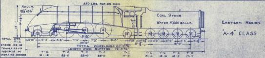 A4 Class