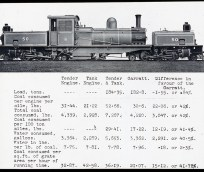 Garratt patent articulated locomoitve no 50 for Sierra Leone Government Railways, together with technical data