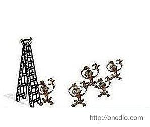 Bir süre sonra, ne zaman bir maymun merdivene tırmanmaya yeltense diğerleri o maymunu engellemeye, hatta dövmeye başlıyor.