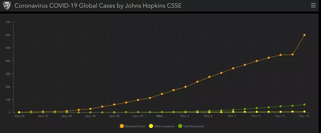 Coronavirus: +34 positif en Sicile
