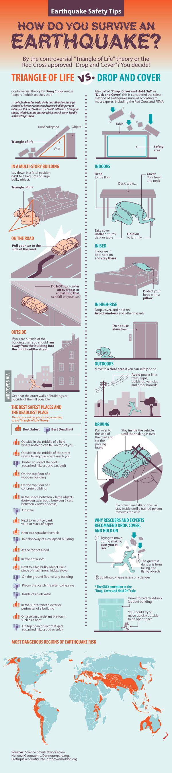 Earthquake safety tips that everyone needs to know.
