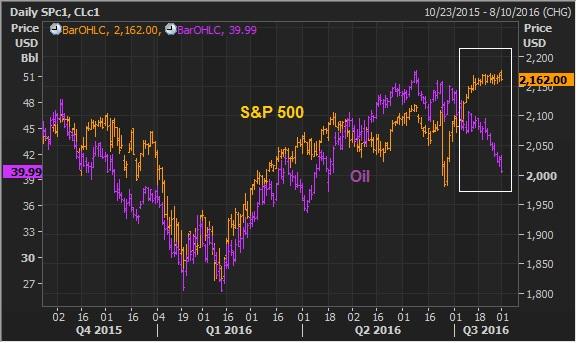 oil v stocks aug 1 2