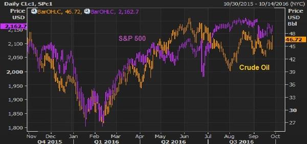 sept 28 crude v stocks