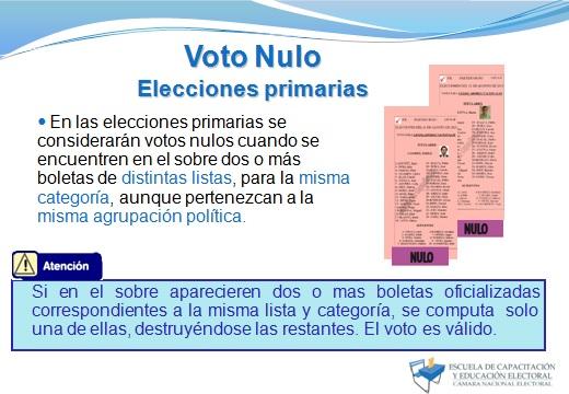 Voto nulo primarias