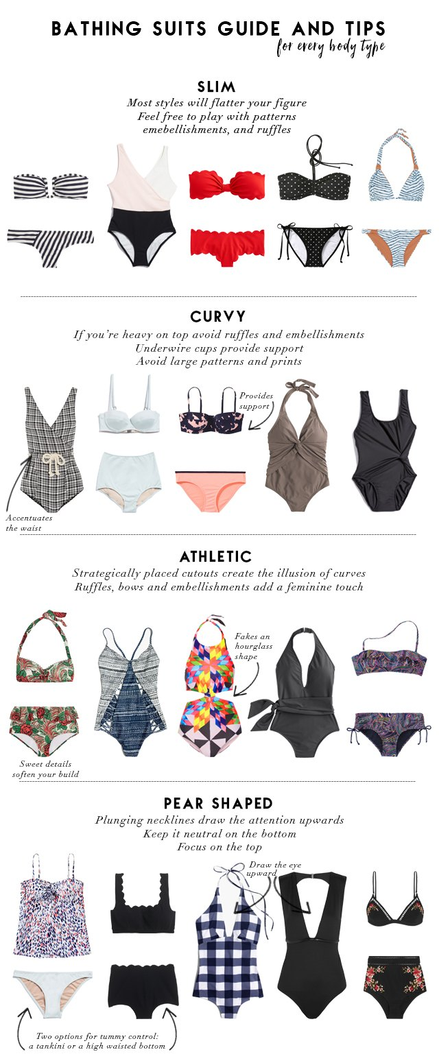 bathing suit guide and tips image