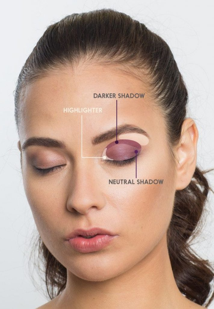 Eyeshadow | The Perfect Makeup Guide For Beginners | Her Beauty